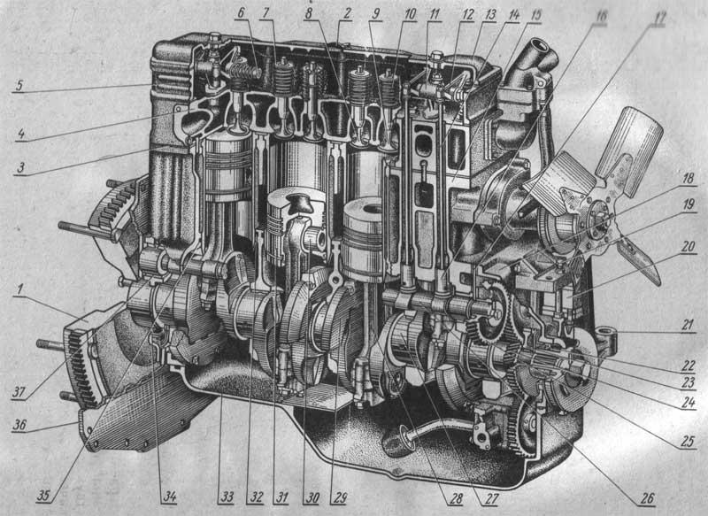 Блок цилиндров МТЗ-80, МТЗ-82