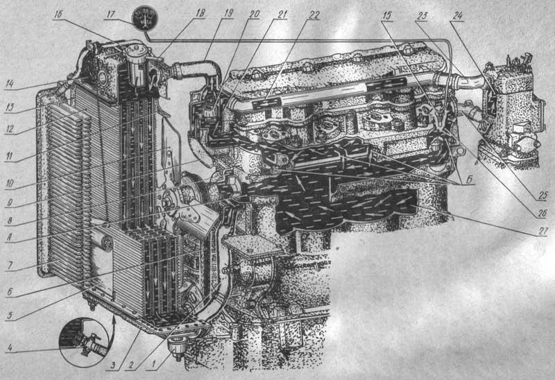 Система охлаждения дизеля мтз-80, мтз-82