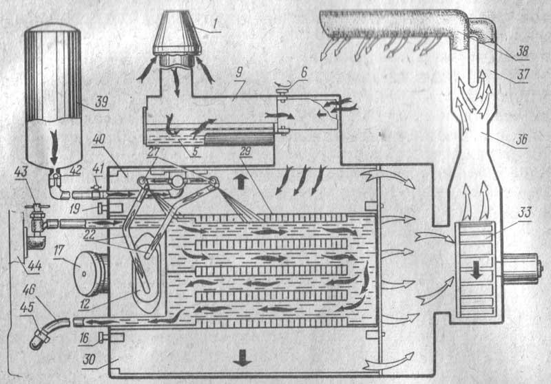 Схема блока отопления и охлаждения воздуха кабины