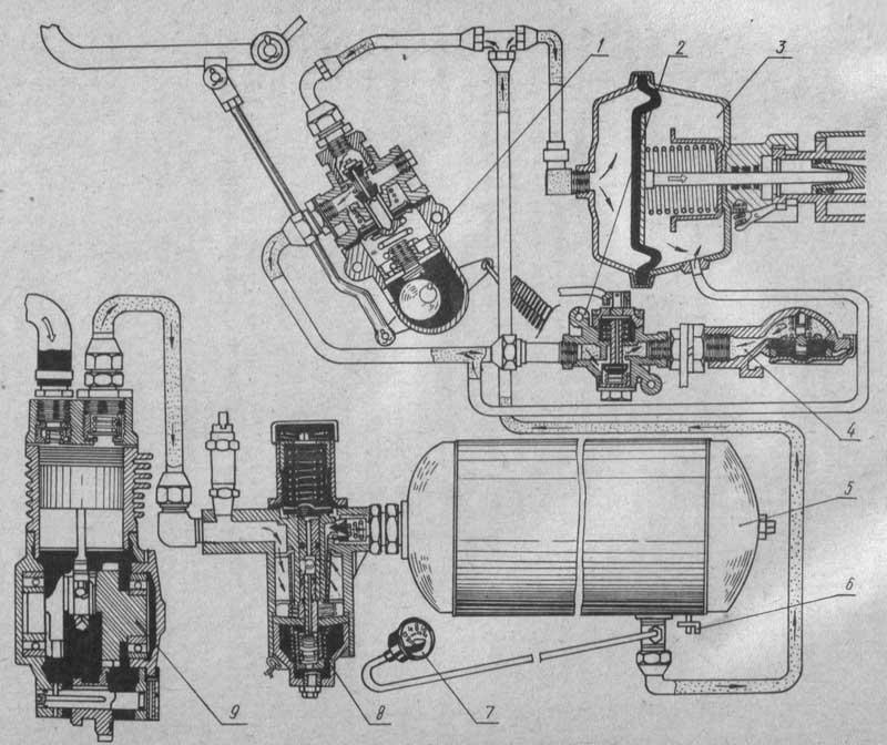 Схема пневматической системы тракторов МТЗ-80, МТЗ-82
