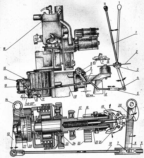 Механизм дистанционного управления редуктором пускового двигателя