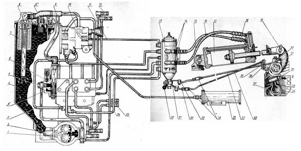 Схема гидросистемы трактора