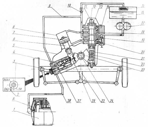 Схема гидроусилителя рулевого управления и блокировка дифференциала