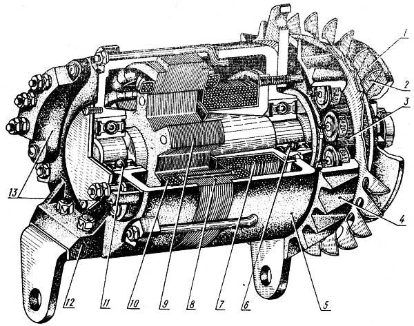 Генератор Г-306Д