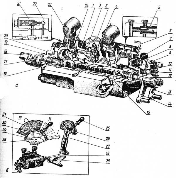 Силовой (позиционный) регулятор