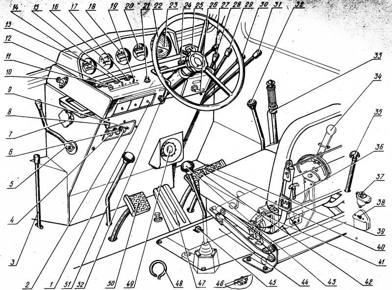 Контрольные приборы и органы управления трактора
