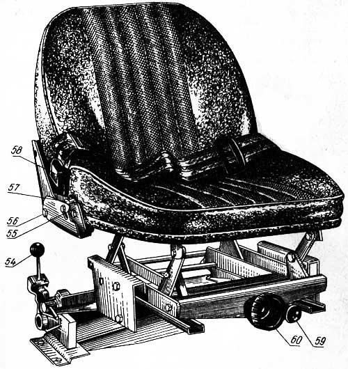 Органы регулирования сиденья