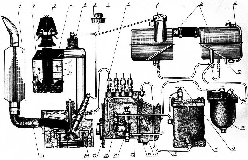 Система питания дизеля (схема)