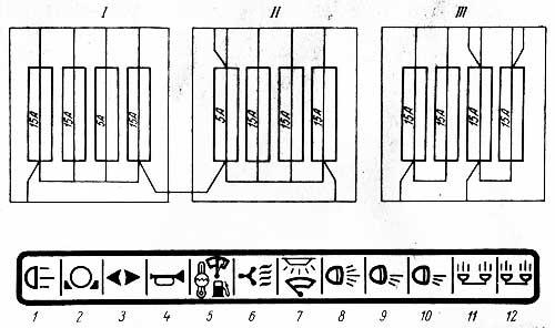 Схема электроцепей трактора, защищаемых плавкими предохранителями