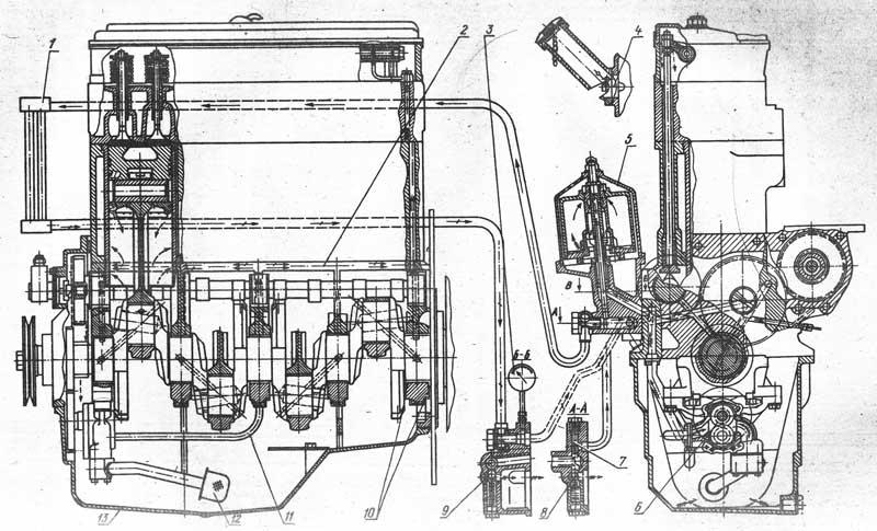 Схема смазки дизеля.