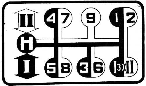Схема управления рычагом коробки передач