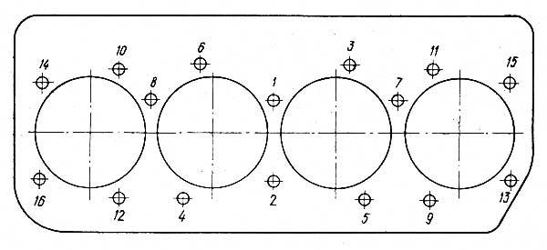 Последовательность затяжки гаек головки блока