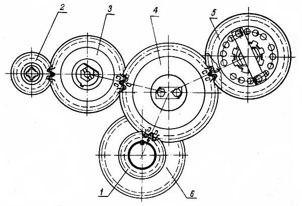 Шестерни механизма газораспределения