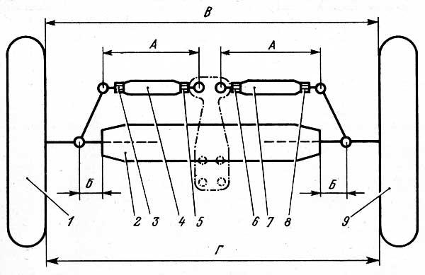 Схема регулировки сходимости передних колес трактора